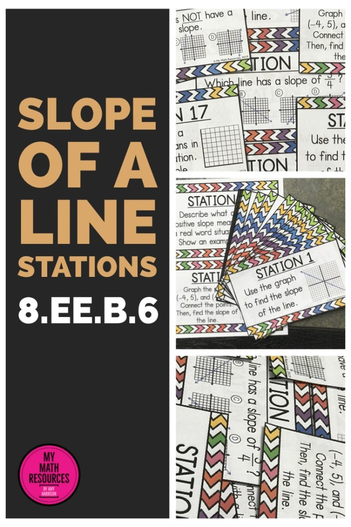 This is a great way to practice Core Standard 8.EE.B.6.  Your 7th, 8th, or 9th Graders will love this slope of a line stations activity.  Stations are an awesome warm up or test review!   #mathteacher #math #maths #teacher #algebra #geometry #mathproblems # study #iteachsixth #iteachseventh #iteacheigth #6thgrade #7thgrade #8thgrade #middleschoolmath #teacherspayteachers #teachersfollowteachers #teacherinspiration