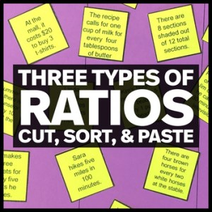 Three Types of Ratios Cut Sort and Paste
