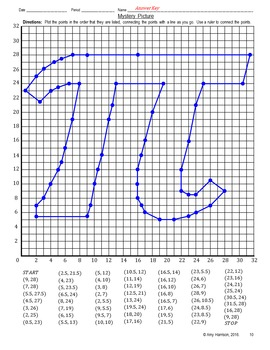 PI DAY – GRAPHING ON THE COORDINATE PLANE (ONE QUADRANT)