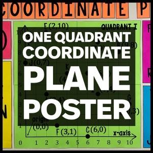 1 quadrant coordinate plane poster