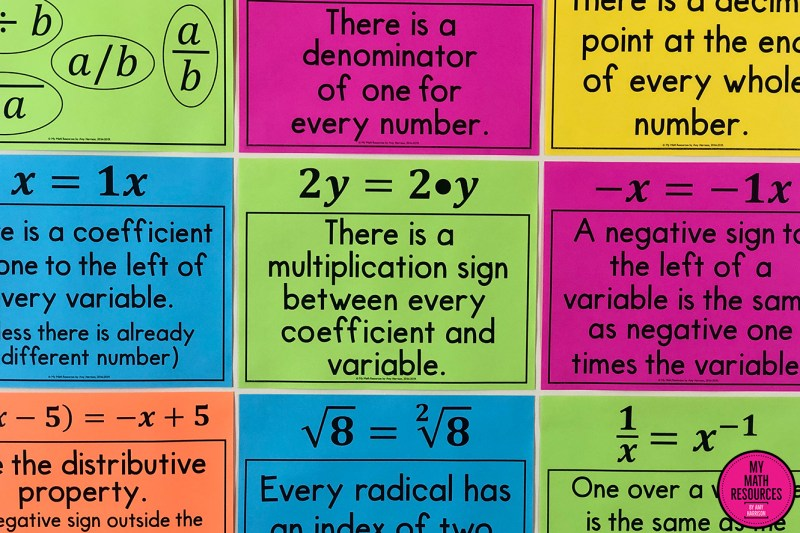 These are MUST HAVE posters for any middle school math classroom!  Whether you teach 6th, 7th, 8th, or 9th grade math, your jr. high students NEED these bulletin board posters!  #mathteacher #math #maths #teacher #algebra #geometry #mathproblems #study #iteachsixth #iteachseventh #iteacheigth #6thgrade #7thgrade #8thgrade #middleschoolmath #teacherspayteachers #teachersfollowteachers #teacherinspiration