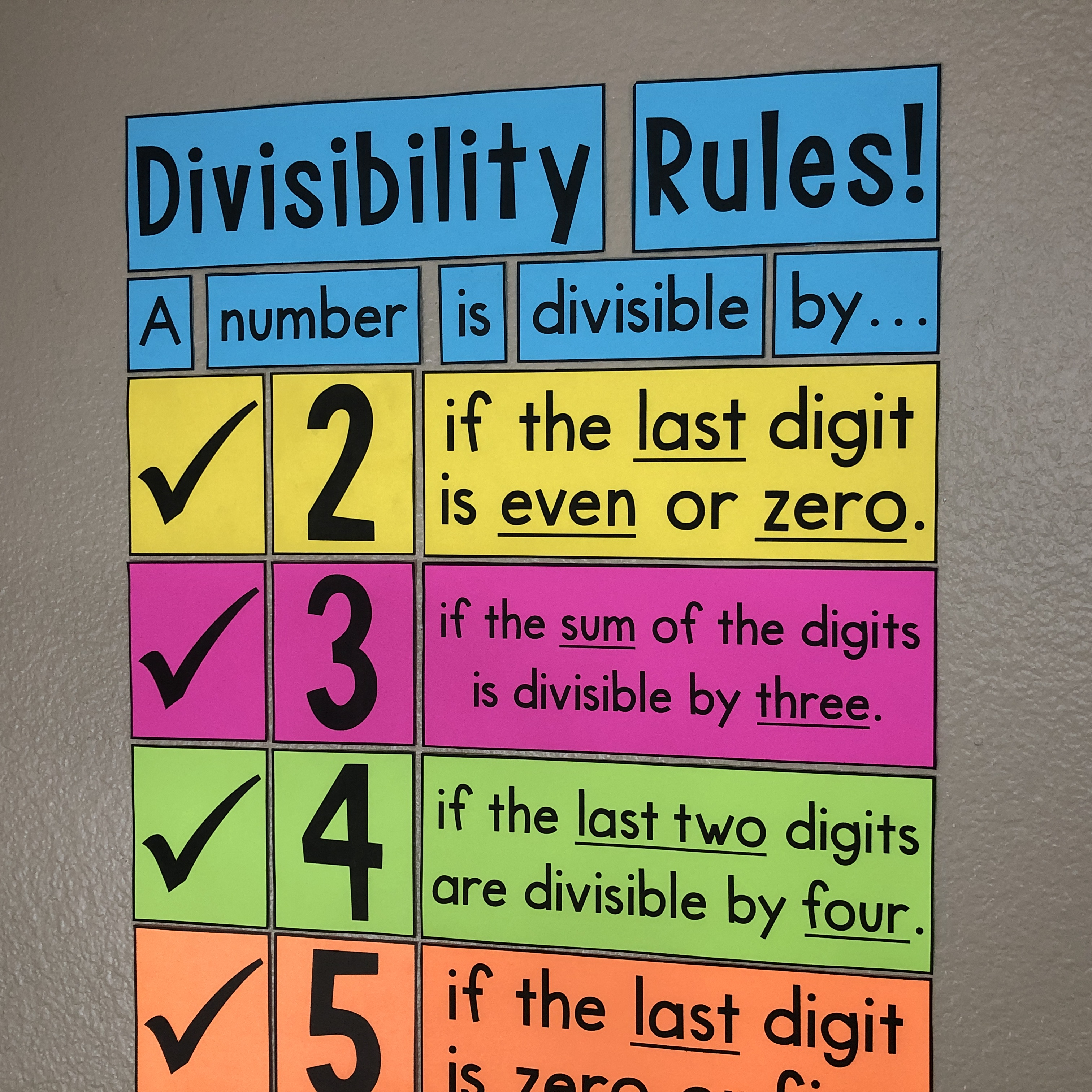 photograph relating to Divisibility Rules Printable referred to as My Math Elements - Divisibility Legal guidelines Poster