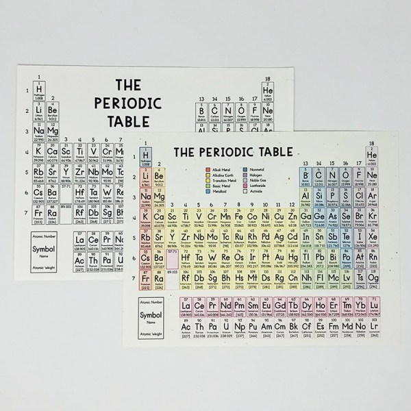 Huge Periodic Table