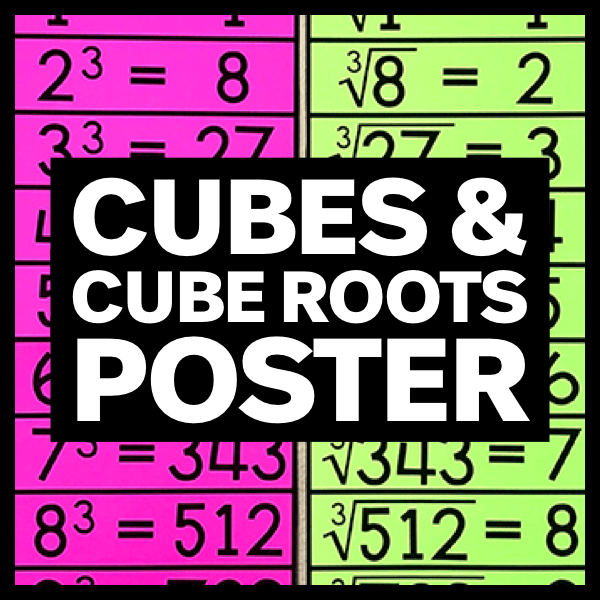 Cubes and Cube Roots Poster