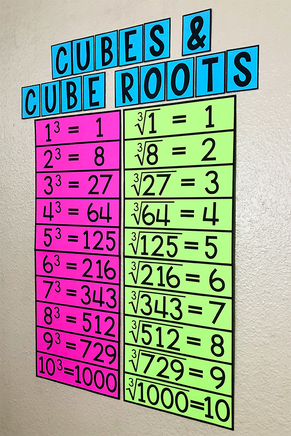 This eye-catching bulletin board poster will help your class memorize cubes up to 10 and cube roots up to 1000 and it will look GREAT on your wall!  Perfect for any 7th, 8th, 9th, or 10th grade math class!