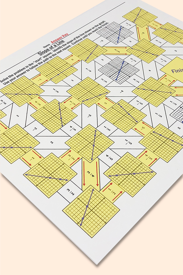 Are you looking for a new way to practice slope in your 7th, 8th, or 9th grade math class?  Try this fun maze!  This engaging activity is a fun way to practice slope.  Your math classroom will LOVE the change of pace!