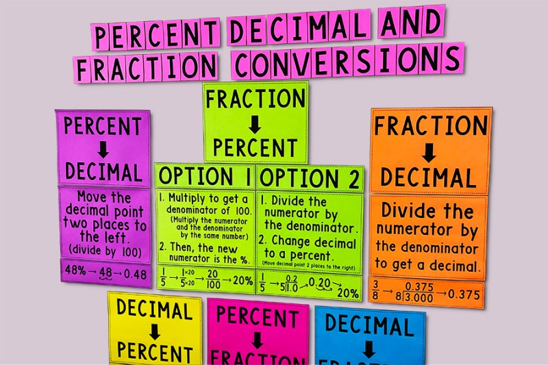These Fraction, Decimal, and Percent conversions posters are a must have for any 6th, 7th, or 8th Grade Math Classroom!  Help your class learn converting decimals, converting percents, and converting fractions with these large and vivid printable posters!