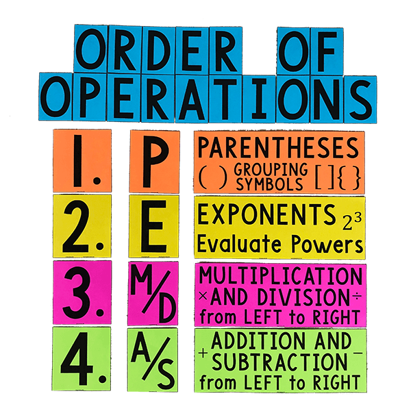 These middle school math posters will look GREAT on your wall and will HELP your students!  Our posters are BOLD and VIVID!  You can read them from anywhere in your math classroom!