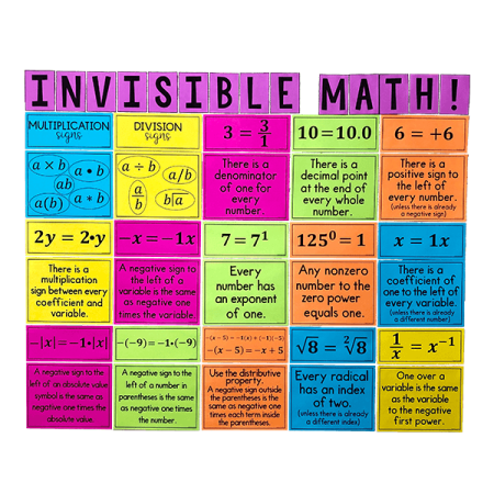 My Math Resources creates the BEST math classroom decor!  You have never seen any math bulletin boards and math posters like ours.