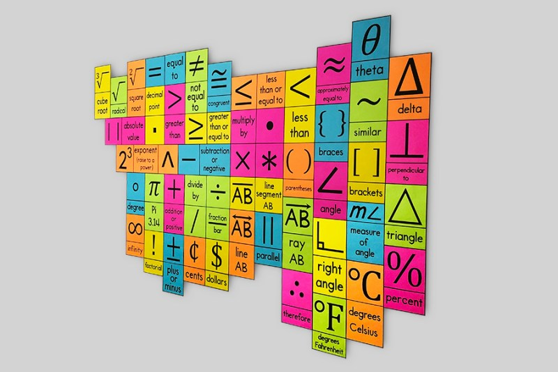 This math symbols poster will look BEAUTIFUL in your math classroom or hallway and will help your math students learn and remember new symbols!