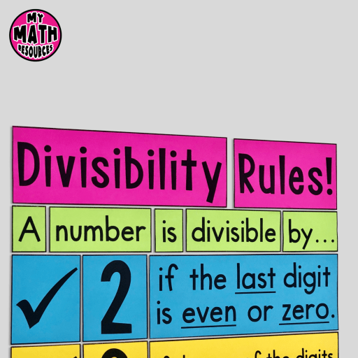 This divisibility rules poster will help your 4th, 5th, or 6th grade math class with division and will look great on your wall!  This math bulletin board is just the classroom décor you are looking for!
