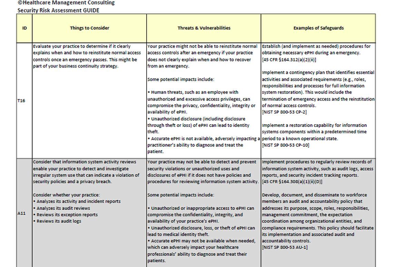 Risk Assessment Guide And Worksheet