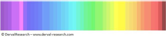 rainbow-test