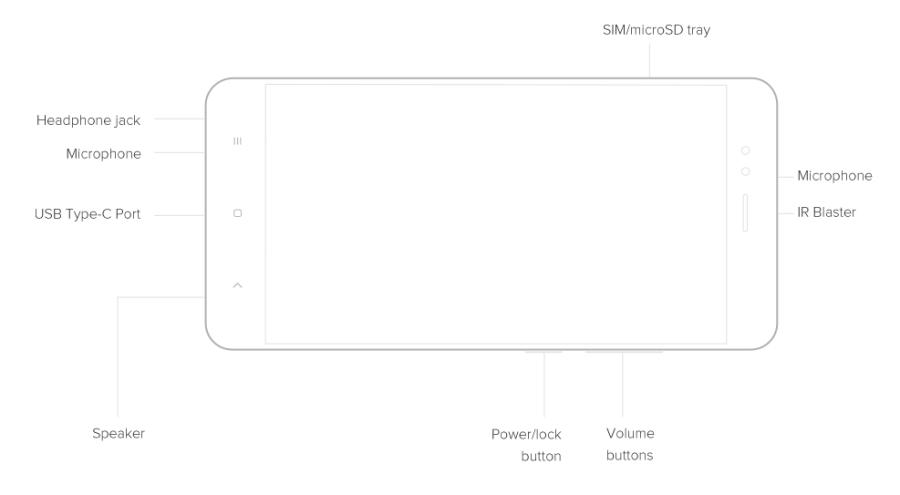 Xiaomi Mi A1 スペック詳細 インターフェースについて