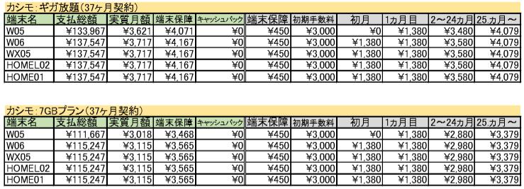 カシモwimax キャンペーン詳細