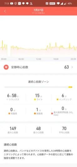 Xiaomi Mi band 4は心拍計測結果