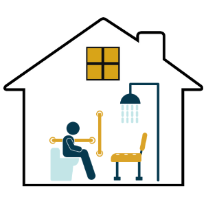 Illustration: House containing icons of toilet, grab bars, shower seat, and shower illustrating Home Modifications.