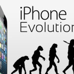Journey of iPhone Operating System