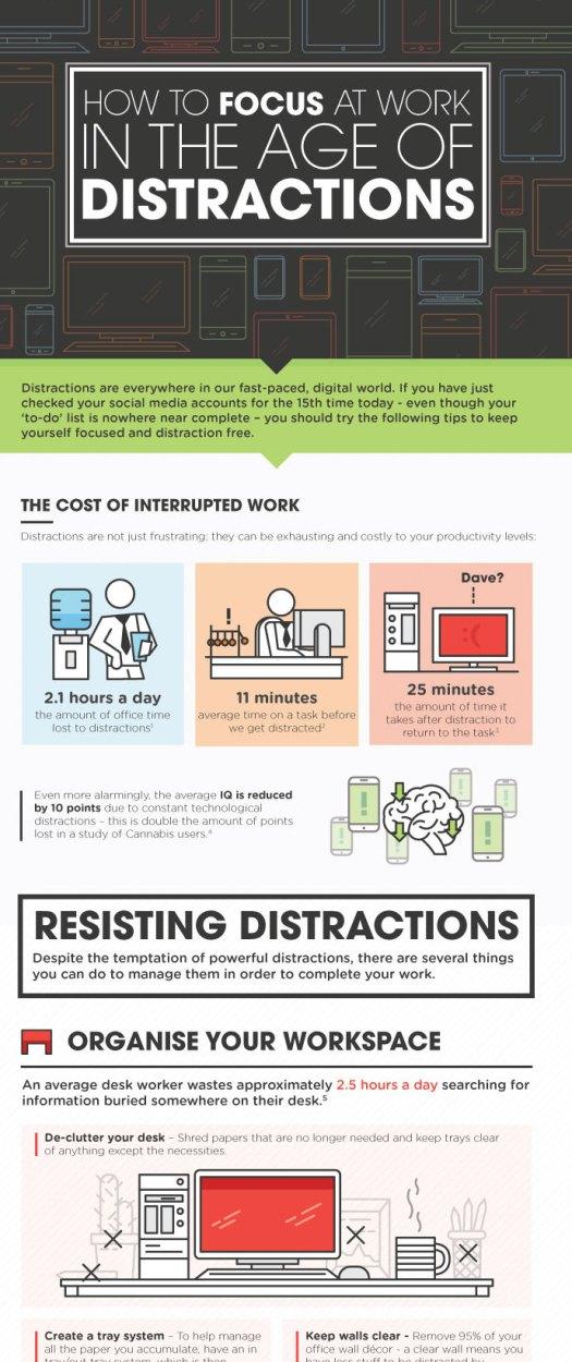productivity infographic interesting data visualization