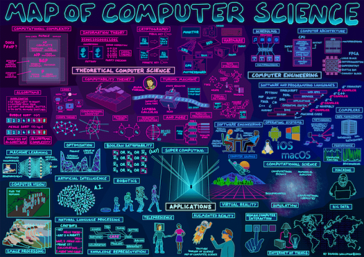 Map of Computer Science Infographic