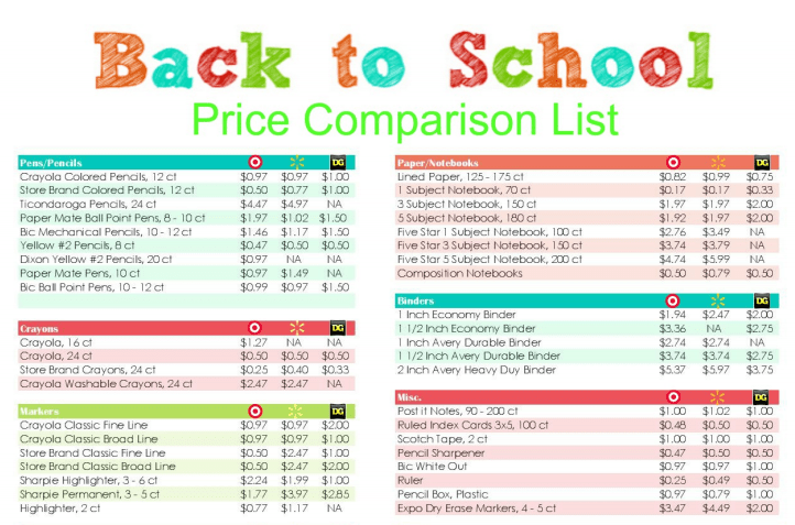 Back To School Price Comparison List 2016  My Momma Taught Me. Twitch Be Right Back Template. Construction Bid Proposal Template. Social Work Progress Notes Template. Microsoft Office Thank You Card Templates. Simple Cash Receipt Template. Residential Lease Agreement. Retail Sales Resume Examples. Business Proposal Cover Sheet