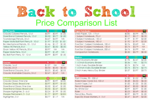 Back to School Price Comparison List 2016