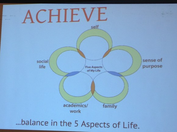 "The Five ""Bubbles"" of Life, from the ONE CORE and Coach Pia Nazareno."