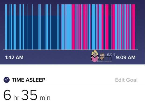 This is a typical sleep pattern, according to my Fitbit.