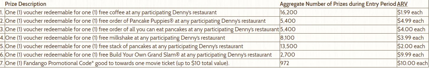 Dennys.com/SmugglersDice