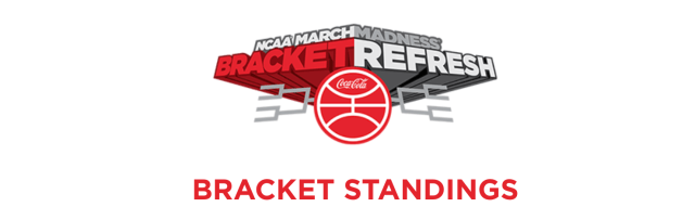 Coke Bracket Refresh Challenge 2019