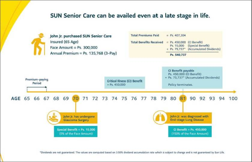sun senior care for senior citizens 3