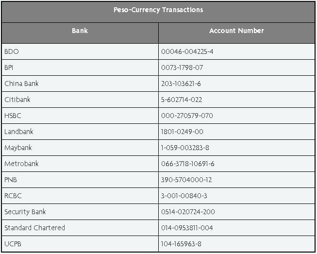 slamci peso bank accounts