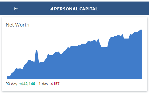 personal capital march 2019