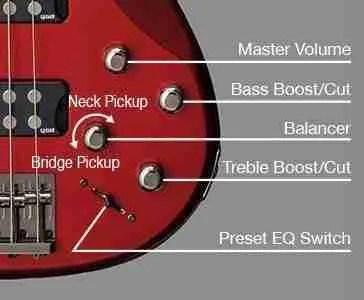 TRBX304 controls