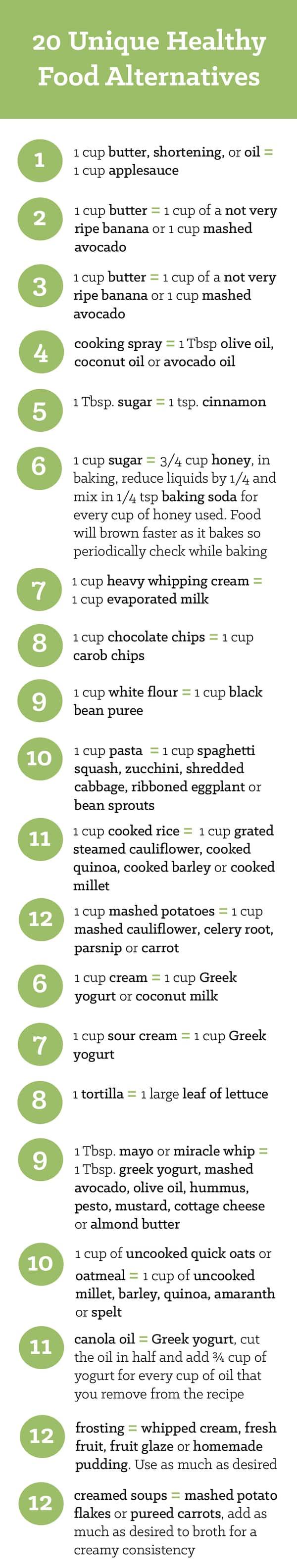 20 Unique Ingredient Alternatives