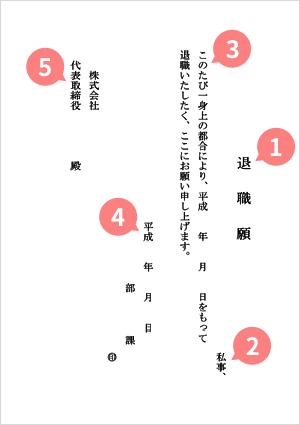 タテ書き(退職願)