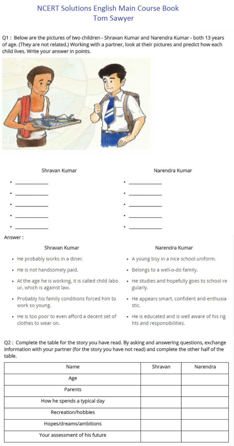 ncert solutions for class 9 english chapter 15 main course book tom sawyer 1