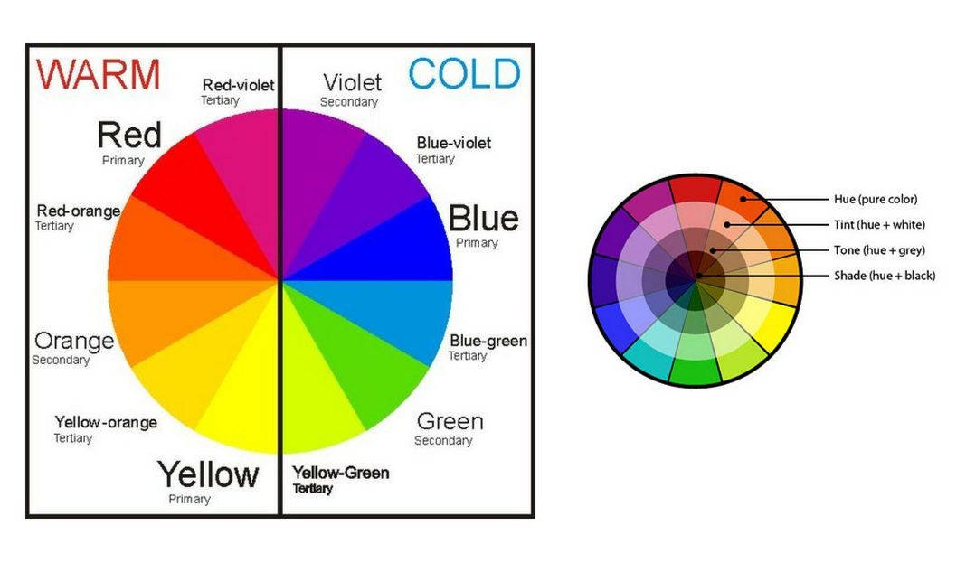 Color wheels showing primary, secondary, and tertiary colors along with tint, shade, tone and hue
