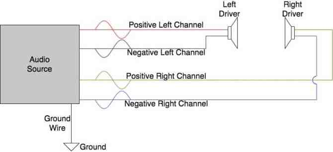 how do headphone jacks and plugs work  wiring diagrams