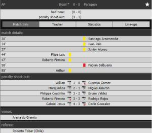 result brazil vs paraguay