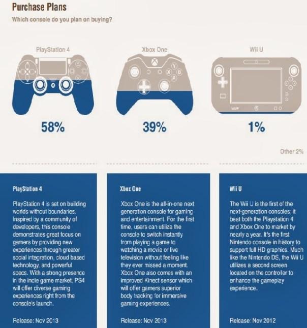 wii_u_purchase_plans_survey