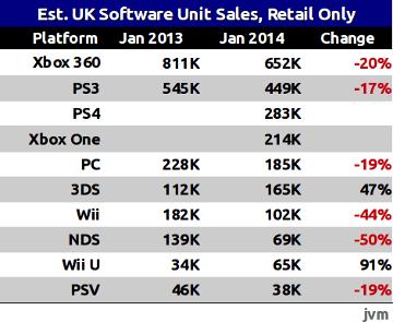 uk-feb-2014-units