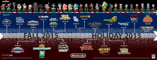 nintendo_holiday_lineup