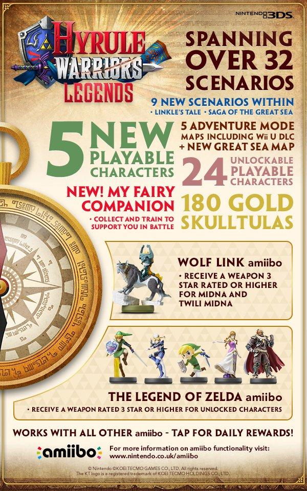 Hyrule_Warriors_Legends_Infographic