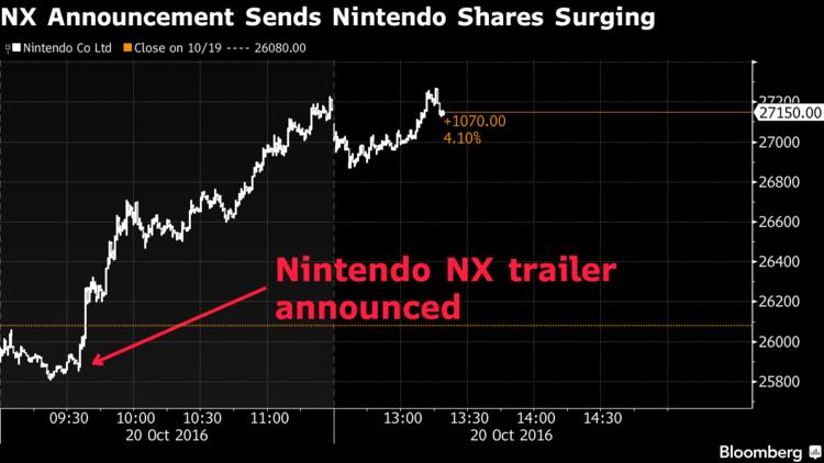nx_reveal_stocks
