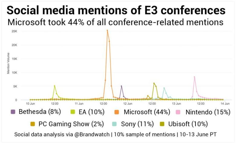 Conference_mentions