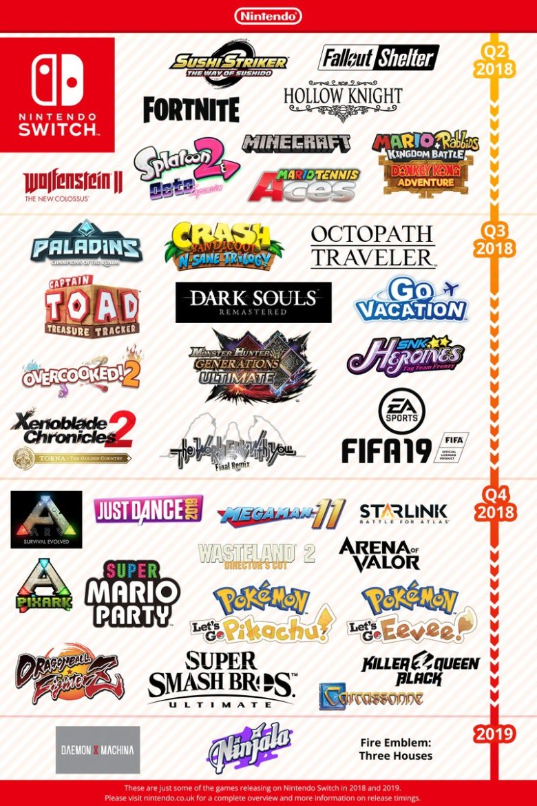 switch_lineup_2018
