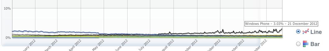 Screen Shot 2012-12-22 at 07.43.42