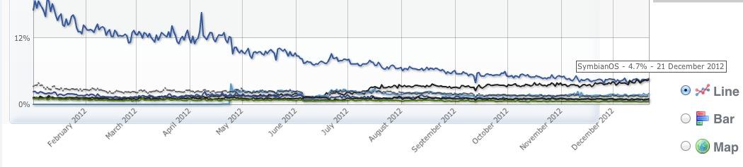 Screen Shot 2012-12-22 at 07.56.51