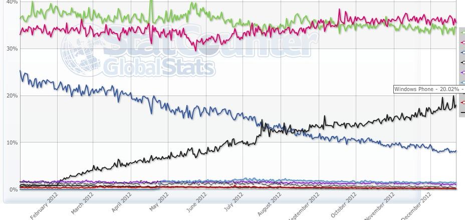 Screen Shot 2012-12-22 at 08.03.48
